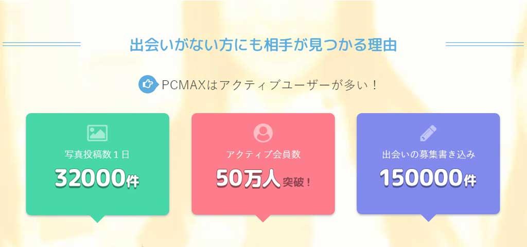 PCMAXはアクティブユーザーが多い
